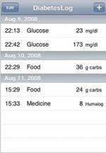 Diabetes Log