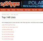top 148