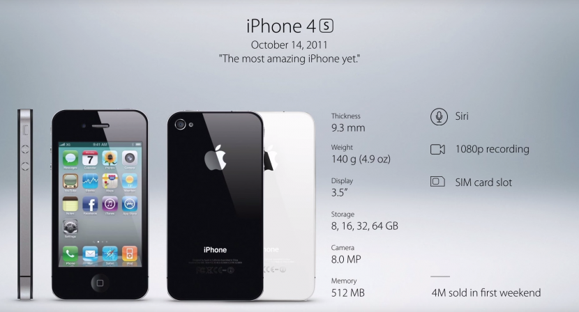 Talk About A Huge Difference Between The IPhone 4 And 4S Camera Went From 5 MP To Whopping 8 Now Thats An Upgrade