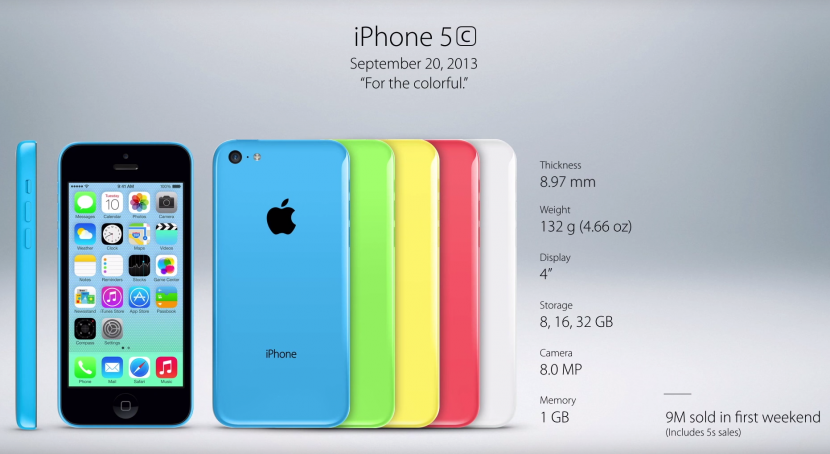 Between The IPhone 5S And 5C Apple Sold Nine Million Units In First Week Of Sales Was Meant To Be Slightly More Affordable