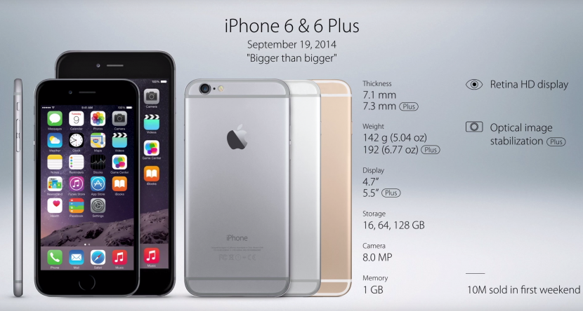 the evolution of the iphone every model from 2007 2018 iphonelife com