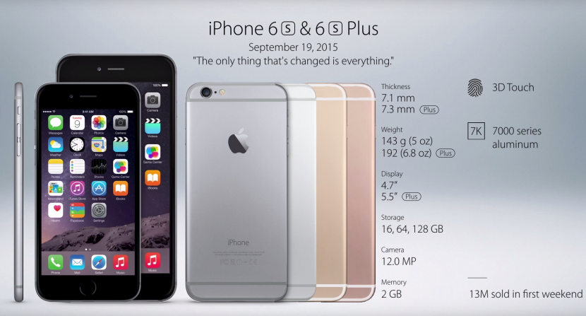 IPhone 6s Plus September 19 2015