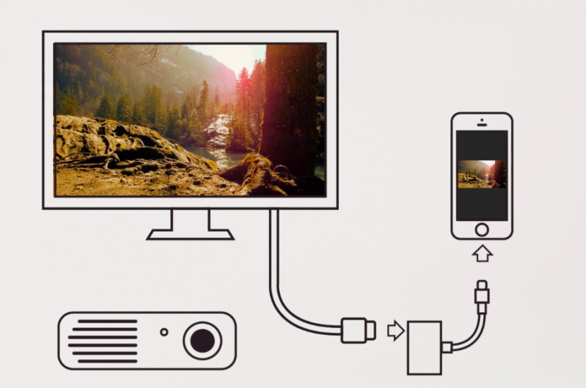 How To Connect Iphone Or Ipad To Your Tv Hdmi Cable Or