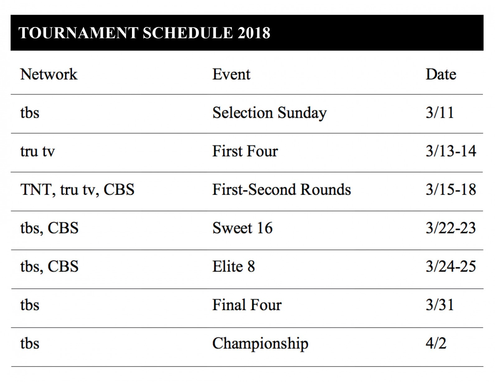 2018 march madness tv schedule