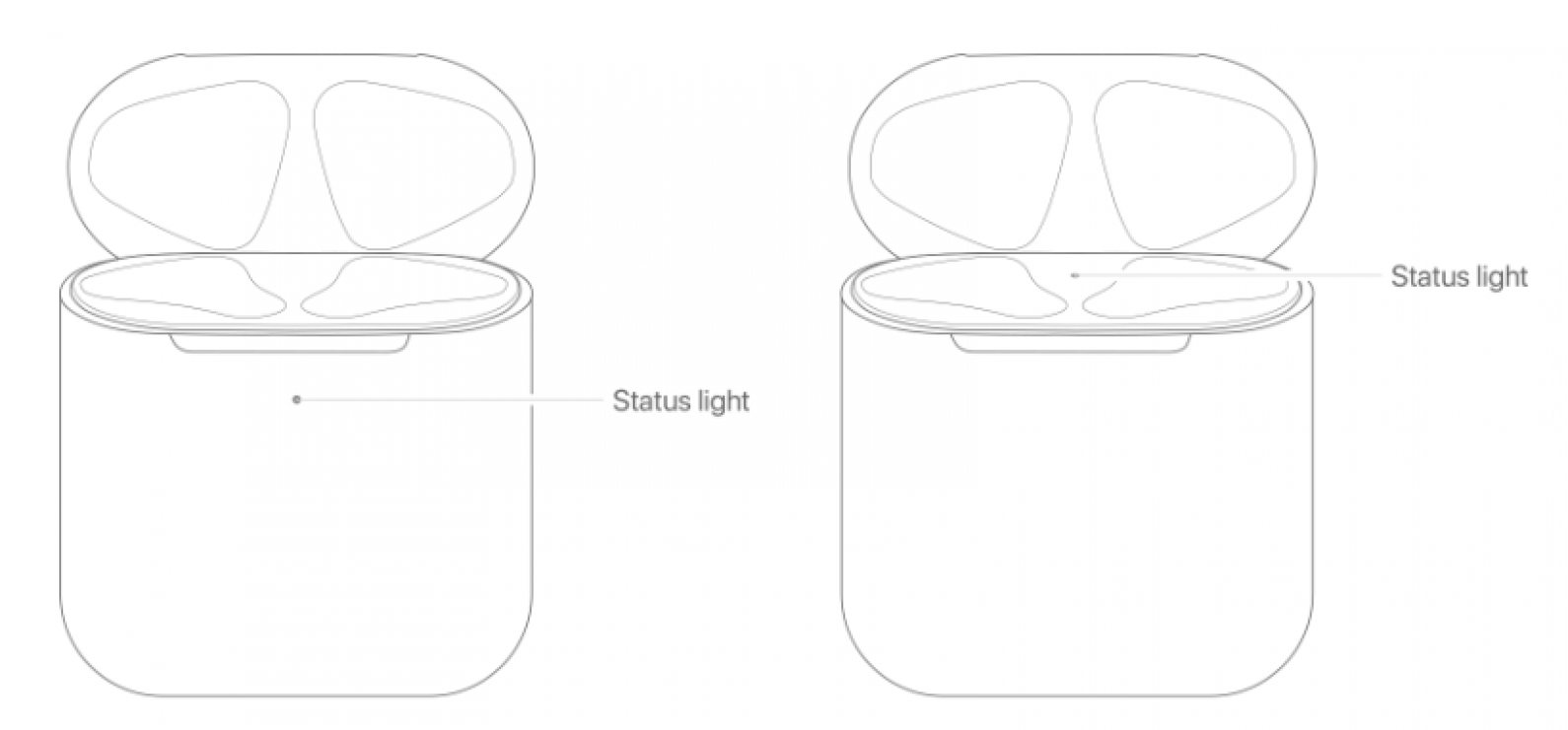 AirPods charging case status light