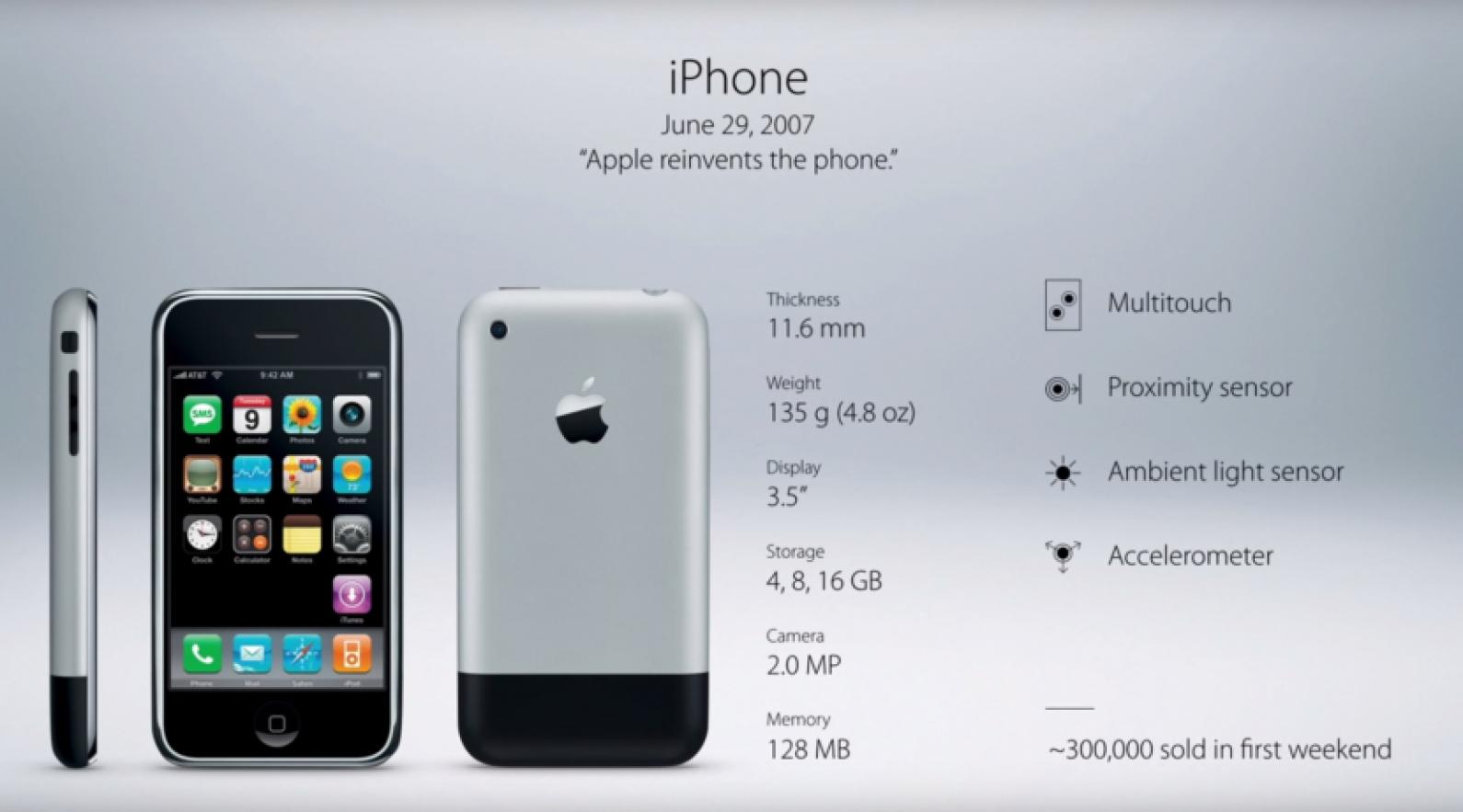 Display  Reparatur 5 6 7+ 6S+ 5C 7 Apple iPhone Glas 6+ 6S 5S