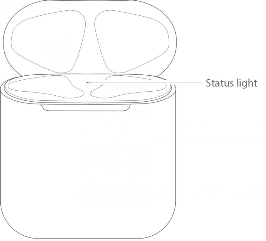 airpods status light