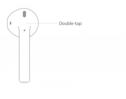 Apple AirPods & AirPods 2 Guide: Charging, Pairing, Setting Up
