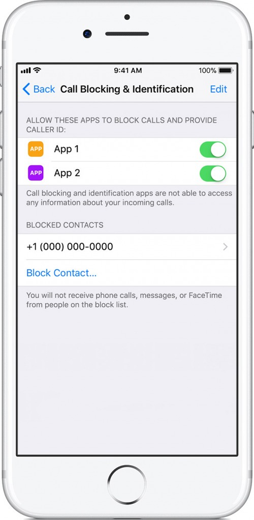 Call blocking | fob signal blocking box