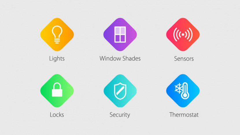 How to set up and use your smart home with homekit devices master your iphone in one minute a day asfbconference2016 Choice Image