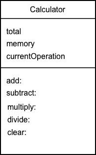 The Calculator object