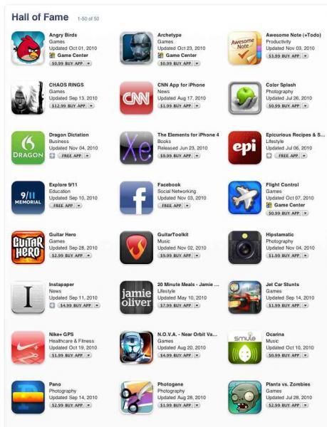 App Store now has app