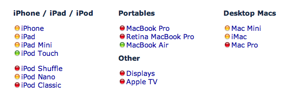 target offering up to 50 gift card for ipad apple tv but is it a rh iphonelife com macrumors buyers guide macrumors buyer's guide macbook